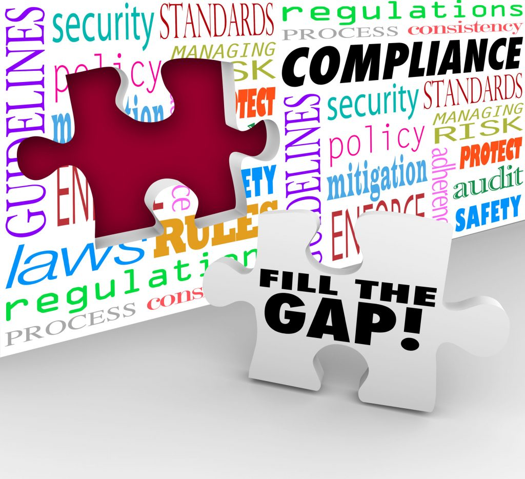 Gap Analysis – Food Safety Solutions